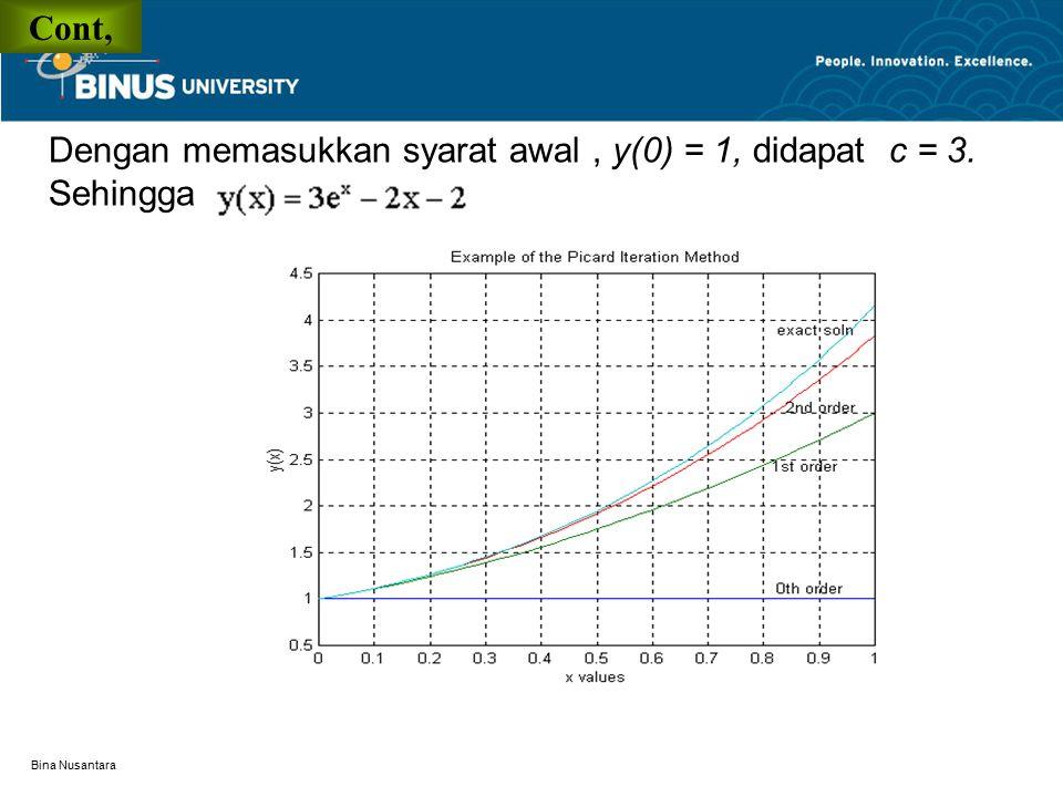 Bina Nusantara Cont, Dengan memasukkan syarat awal, y(0) = 1, didapat c = 3. Sehingga
