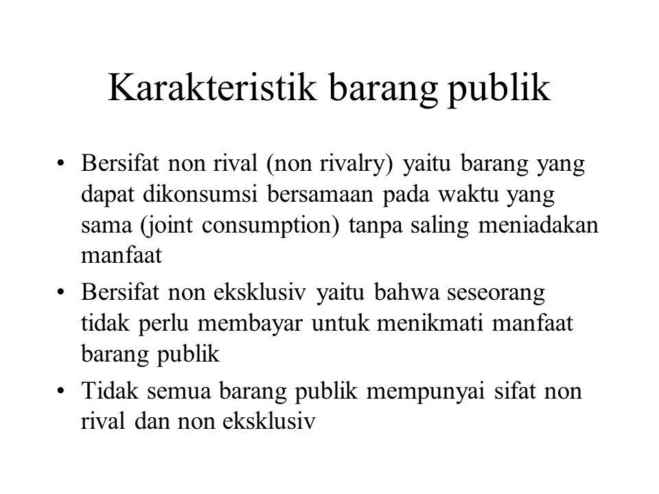 Karakteristik barang publik Bersifat non rival (non rivalry) yaitu barang yang dapat dikonsumsi bersamaan pada waktu yang sama (joint consumption) tan