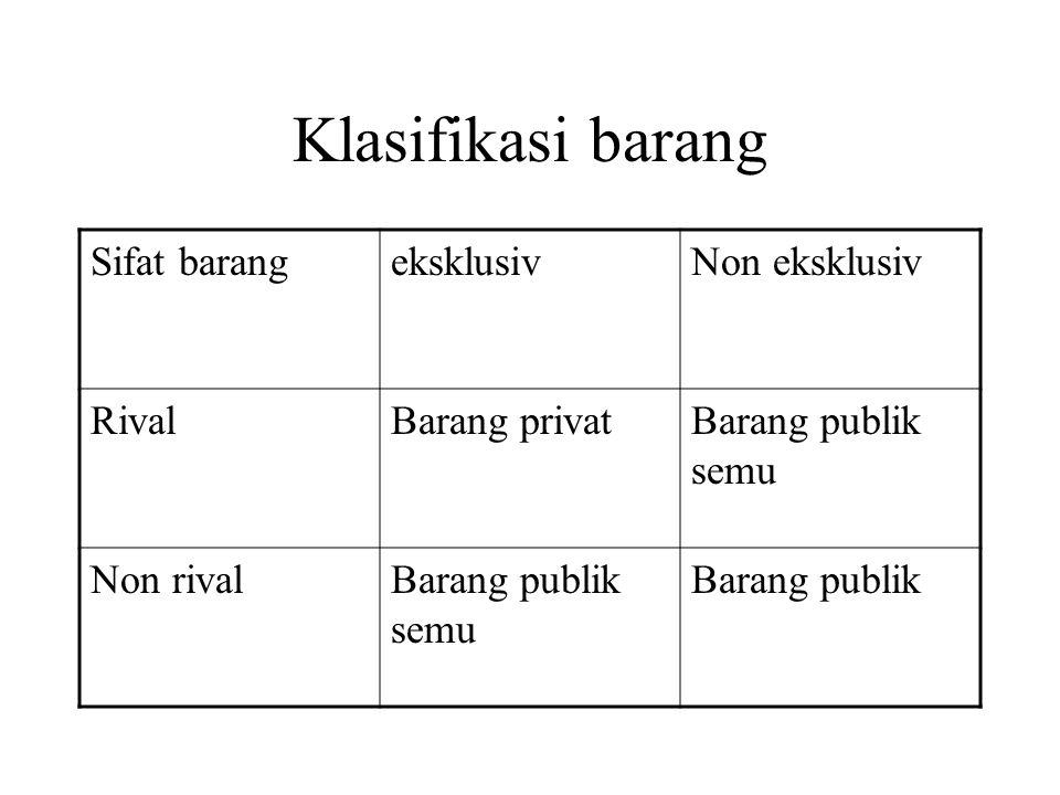 Klasifikasi barang Sifat barangeksklusivNon eksklusiv RivalBarang privatBarang publik semu Non rivalBarang publik semu Barang publik