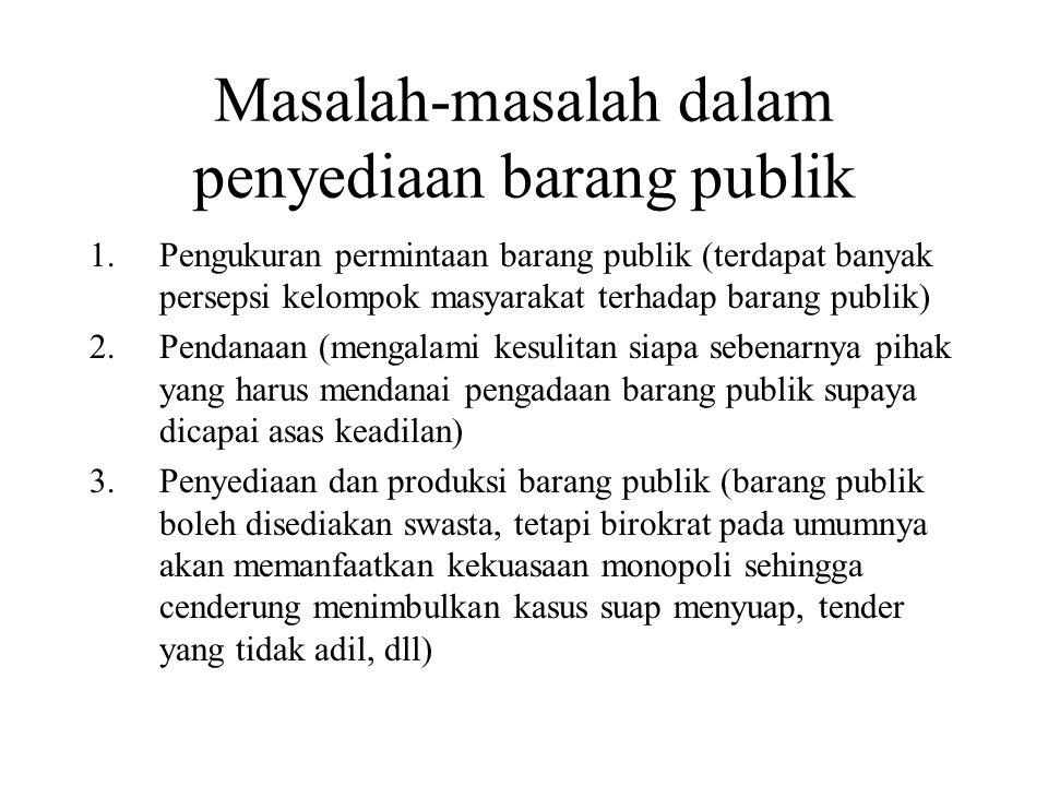Masalah-masalah dalam penyediaan barang publik 1.Pengukuran permintaan barang publik (terdapat banyak persepsi kelompok masyarakat terhadap barang pub