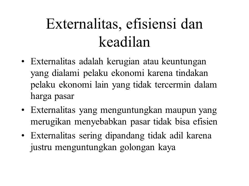 Externalitas, efisiensi dan keadilan Externalitas adalah kerugian atau keuntungan yang dialami pelaku ekonomi karena tindakan pelaku ekonomi lain yang
