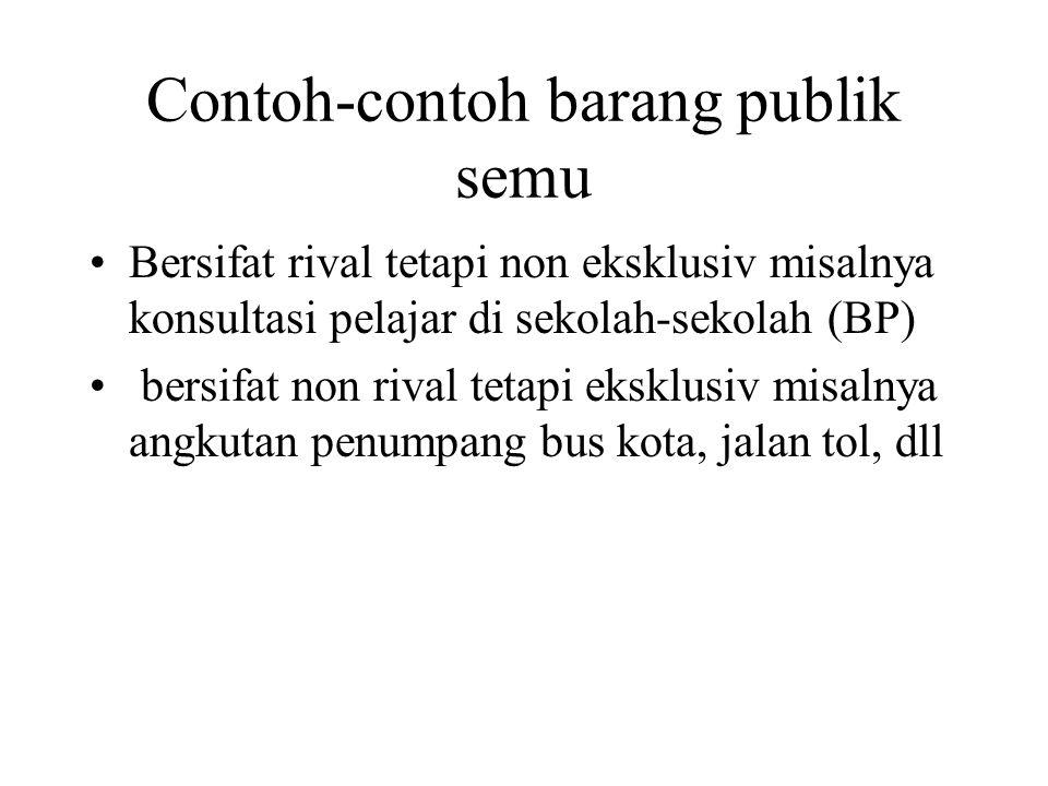 Contoh-contoh barang publik semu Bersifat rival tetapi non eksklusiv misalnya konsultasi pelajar di sekolah-sekolah (BP) bersifat non rival tetapi eks