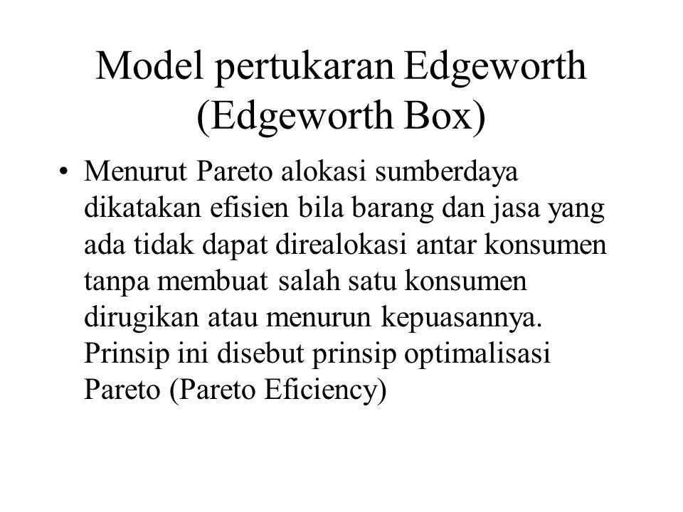 Model pertukaran Edgeworth (Edgeworth Box) Menurut Pareto alokasi sumberdaya dikatakan efisien bila barang dan jasa yang ada tidak dapat direalokasi a