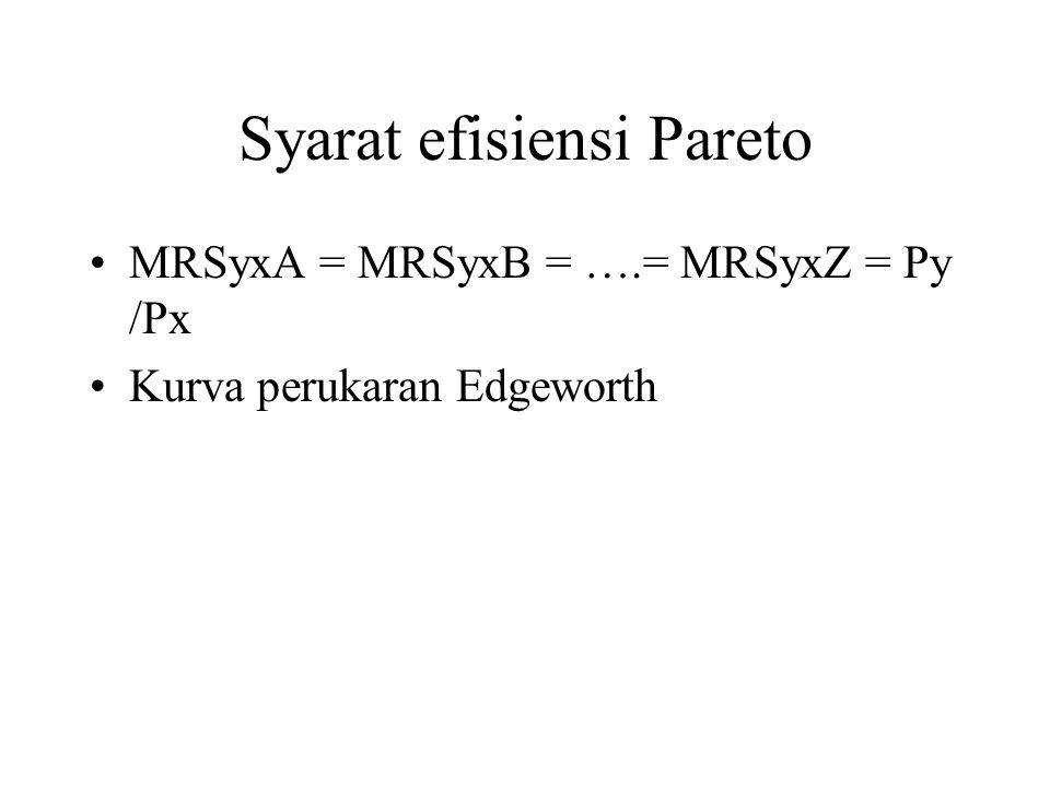 Syarat efisiensi Pareto MRSyxA = MRSyxB = ….= MRSyxZ = Py /Px Kurva perukaran Edgeworth