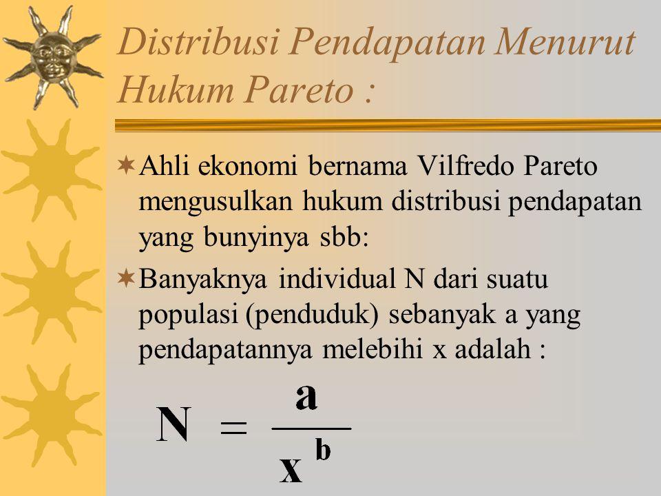 Distribusi Pendapatan Menurut Hukum Pareto :  Ahli ekonomi bernama Vilfredo Pareto mengusulkan hukum distribusi pendapatan yang bunyinya sbb:  Banyaknya individual N dari suatu populasi (penduduk) sebanyak a yang pendapatannya melebihi x adalah :
