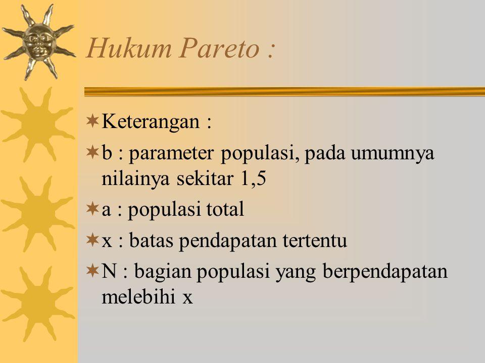 Hukum Pareto :  Keterangan :  b : parameter populasi, pada umumnya nilainya sekitar 1,5  a : populasi total  x : batas pendapatan tertentu  N : b