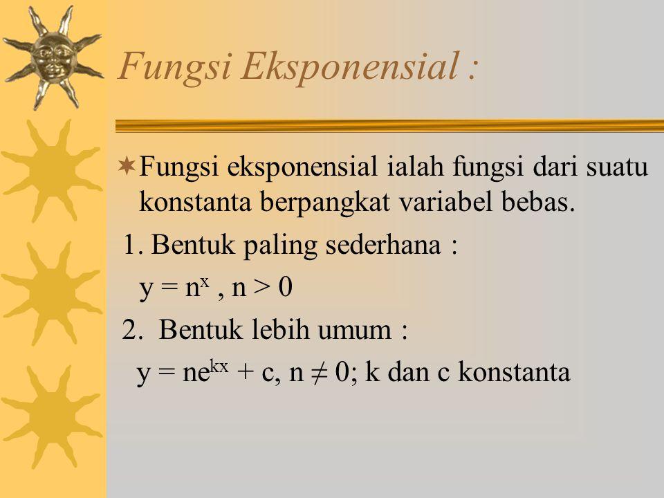 Fungsi Eksponensial :  Fungsi eksponensial ialah fungsi dari suatu konstanta berpangkat variabel bebas. 1. Bentuk paling sederhana : y = n x, n > 0 2