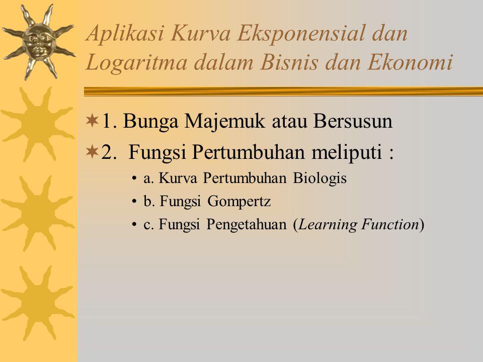 Aplikasi Kurva Eksponensial dan Logaritma dalam Bisnis dan Ekonomi  1.