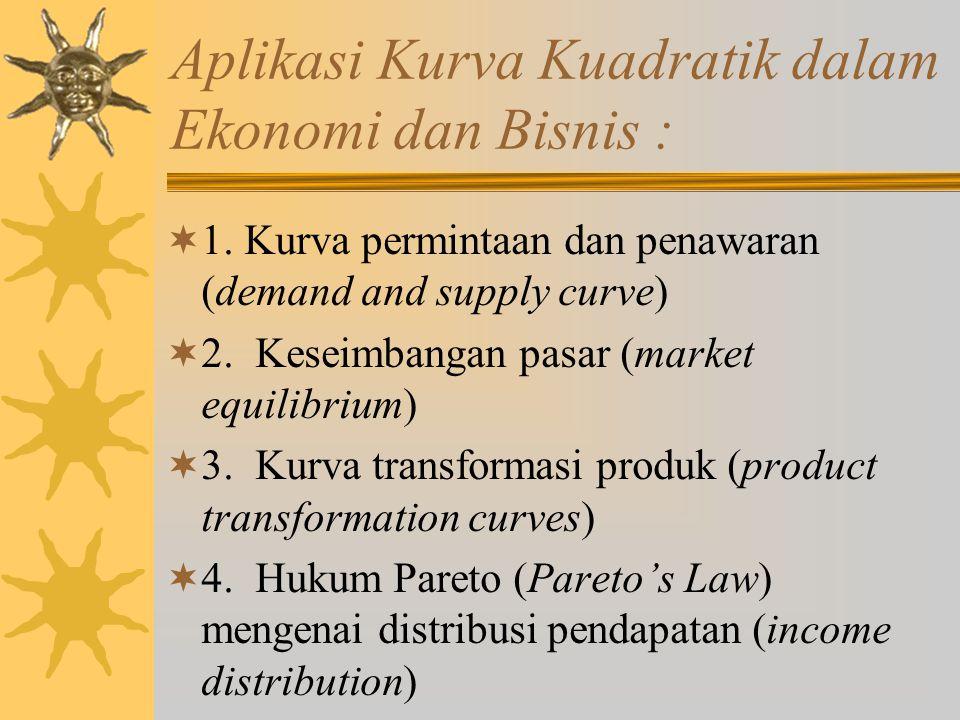 Aplikasi Kurva Kuadratik dalam Ekonomi dan Bisnis :  1. Kurva permintaan dan penawaran (demand and supply curve)  2. Keseimbangan pasar (market equi