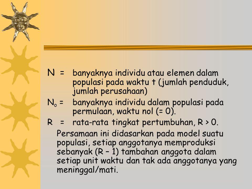 N = banyaknya individu atau elemen dalam populasi pada waktu t (jumlah penduduk, jumlah perusahaan) N o = banyaknya individu dalam populasi pada permulaan, waktu nol (= 0).