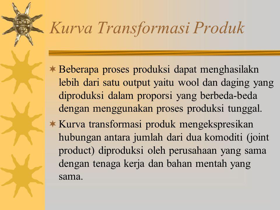 Kurva Transformasi Produk  Beberapa proses produksi dapat menghasilakn lebih dari satu output yaitu wool dan daging yang diproduksi dalam proporsi yang berbeda-beda dengan menggunakan proses produksi tunggal.