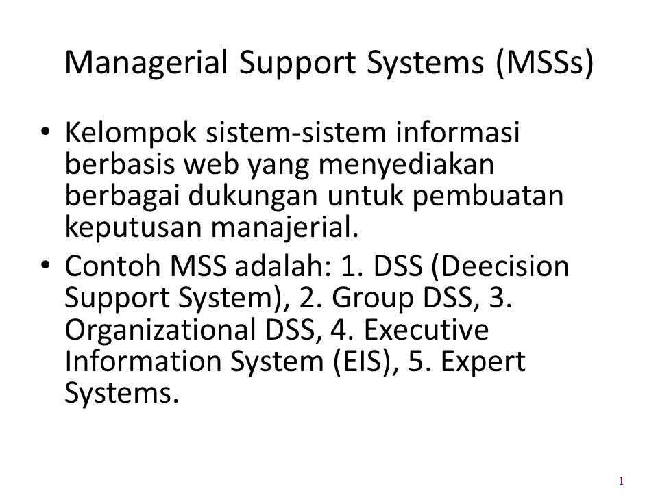 22 Model Manajemen Subsistem (MMS) Model Directory Katalog yang berisi model Model execution, Kontrol Proses terhadap pelaksanaan penggunaan model Kontrol integrasi, menggabungkan berbagai operasi model Command, menerima dan menterjemahkan instruksi-instruksi berdasarkan masukan dari komponen U
