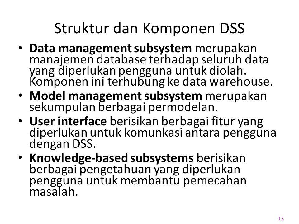 Struktur dan Komponen DSS Data management subsystem merupakan manajemen database terhadap seluruh data yang diperlukan pengguna untuk diolah. Komponen