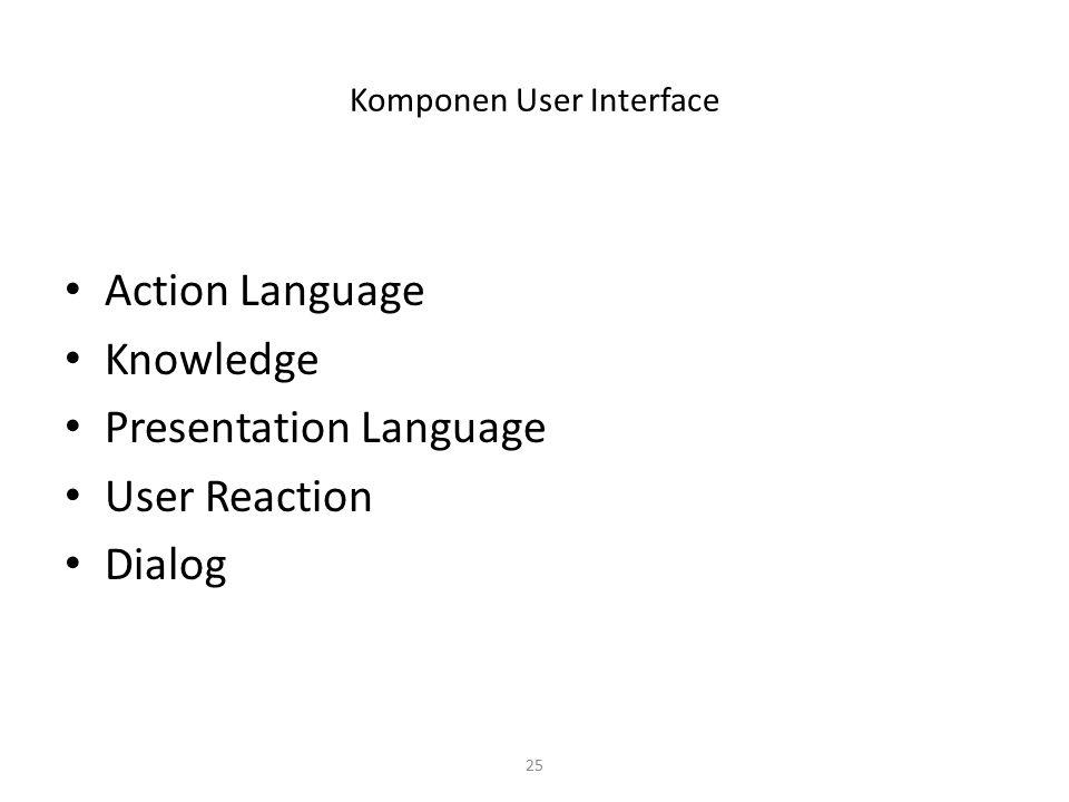 25 Komponen User Interface Action Language Knowledge Presentation Language User Reaction Dialog