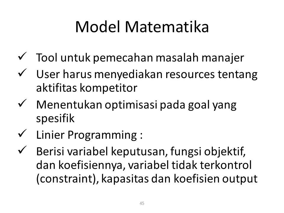 45 Model Matematika Tool untuk pemecahan masalah manajer User harus menyediakan resources tentang aktifitas kompetitor Menentukan optimisasi pada goal