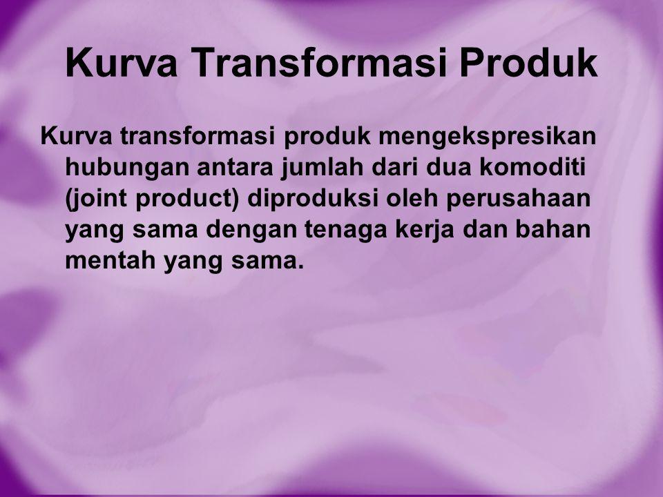 Kurva Transformasi Produk Kurva transformasi produk mengekspresikan hubungan antara jumlah dari dua komoditi (joint product) diproduksi oleh perusahaa