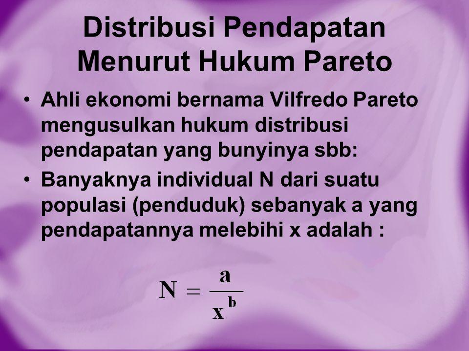 Distribusi Pendapatan Menurut Hukum Pareto Ahli ekonomi bernama Vilfredo Pareto mengusulkan hukum distribusi pendapatan yang bunyinya sbb: Banyaknya i