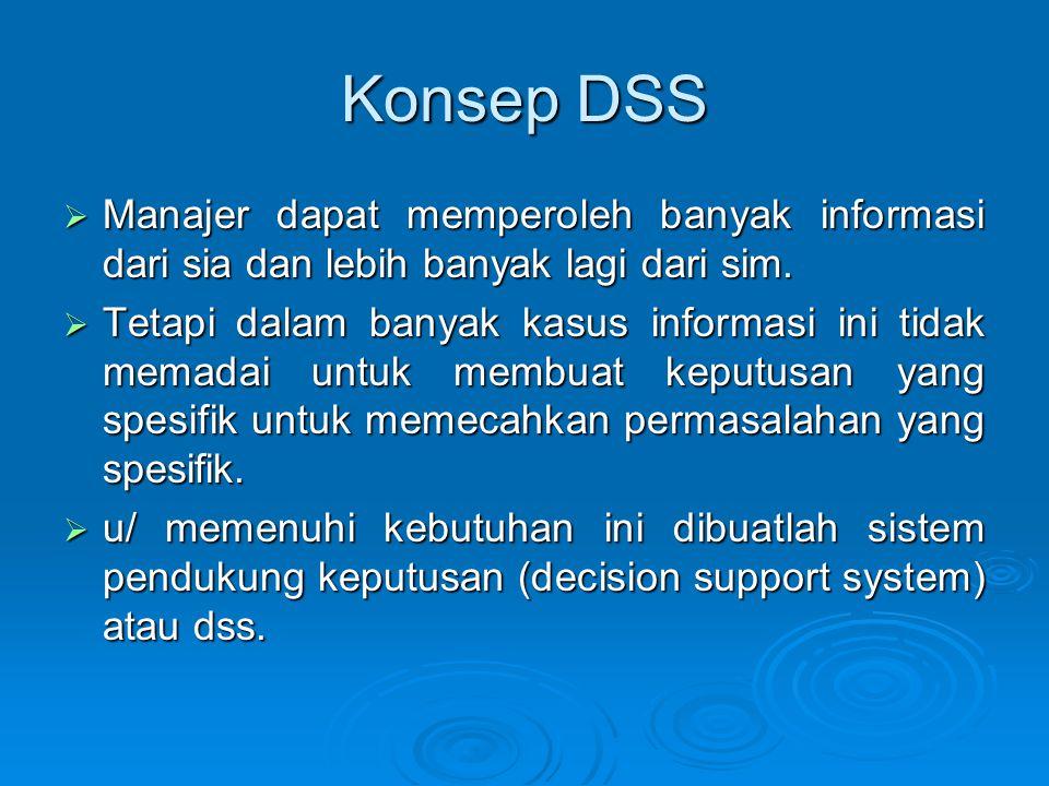 Konsep DSS  Manajer dapat memperoleh banyak informasi dari sia dan lebih banyak lagi dari sim.  Tetapi dalam banyak kasus informasi ini tidak memada