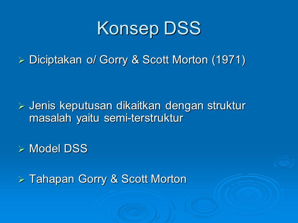 Konsep DSS  Diciptakan o/ Gorry & Scott Morton (1971)  Jenis keputusan dikaitkan dengan struktur masalah yaitu semi-terstruktur  Model DSS  Tahapan Gorry & Scott Morton