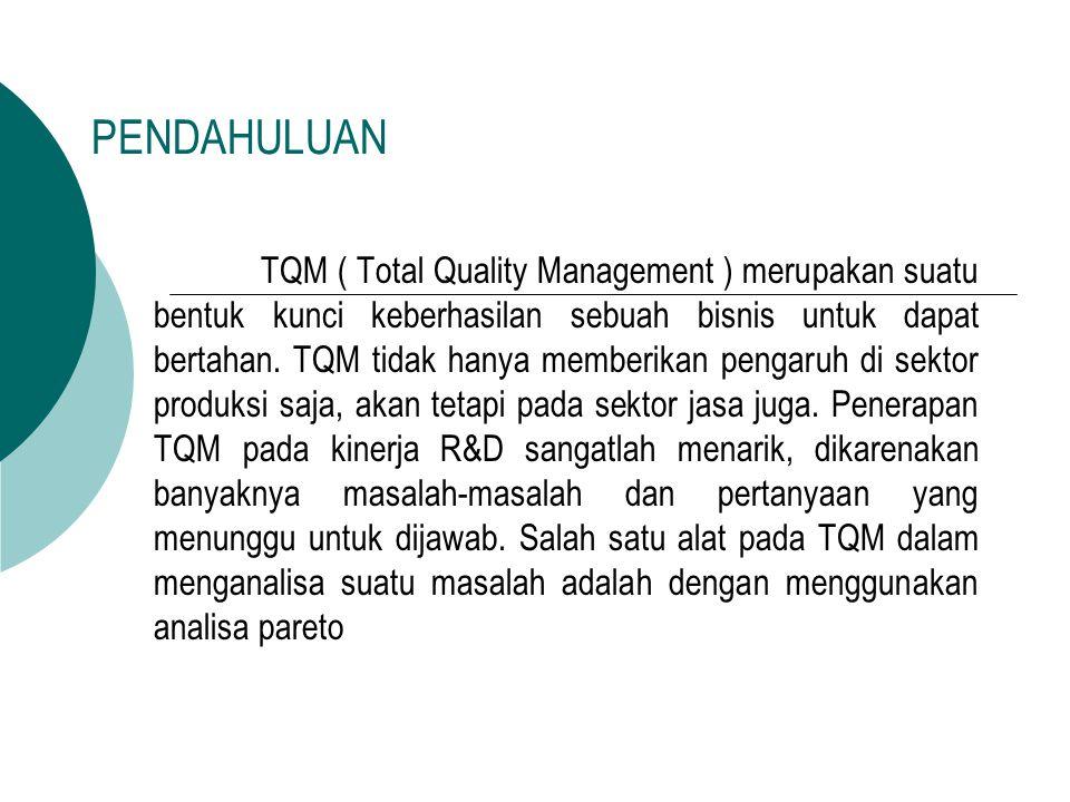 PENDAHULUAN TQM ( Total Quality Management ) merupakan suatu bentuk kunci keberhasilan sebuah bisnis untuk dapat bertahan.
