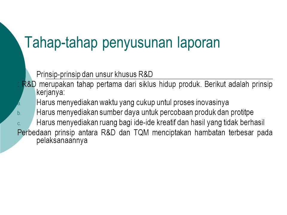 Tahap-tahap penyusunan laporan 1.