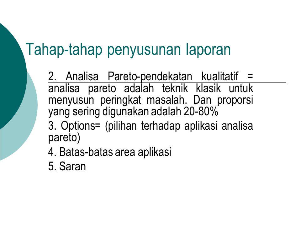 Tahap-tahap penyusunan laporan 2.