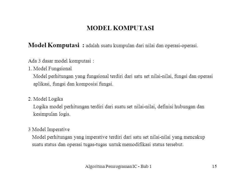Algoritma Pemrograman IC - Bab 115 MODEL KOMPUTASI Model Komputasi : adalah suatu kumpulan dari nilai dan operasi-operasi.