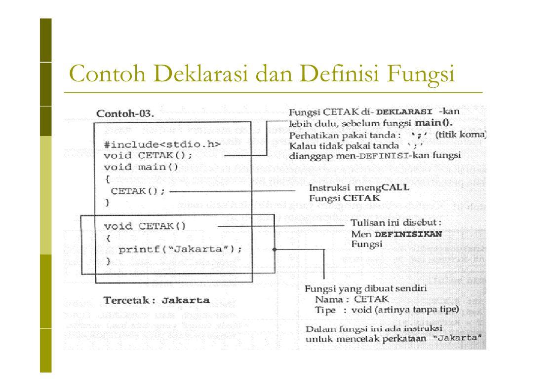 Contoh Deklarasi dan Definisi Fungsi