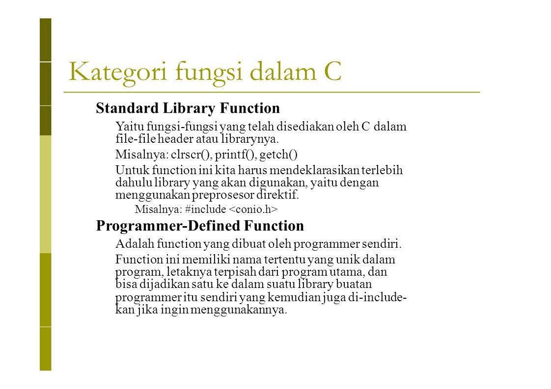 Kategori fungsi dalam C Standard Library Function Yaitu fungsi-fungsi yang telah disediakan oleh C dalam file-file header atau librarynya. Misalnya: c