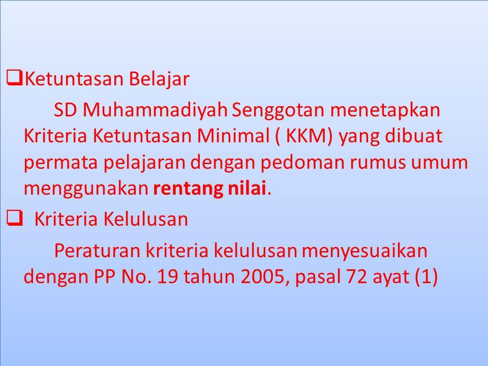  Ketuntasan Belajar SD Muhammadiyah Senggotan menetapkan Kriteria Ketuntasan Minimal ( KKM) yang dibuat permata pelajaran dengan pedoman rumus umum menggunakan rentang nilai.