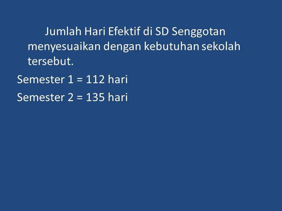 Jumlah Hari Efektif di SD Senggotan menyesuaikan dengan kebutuhan sekolah tersebut.
