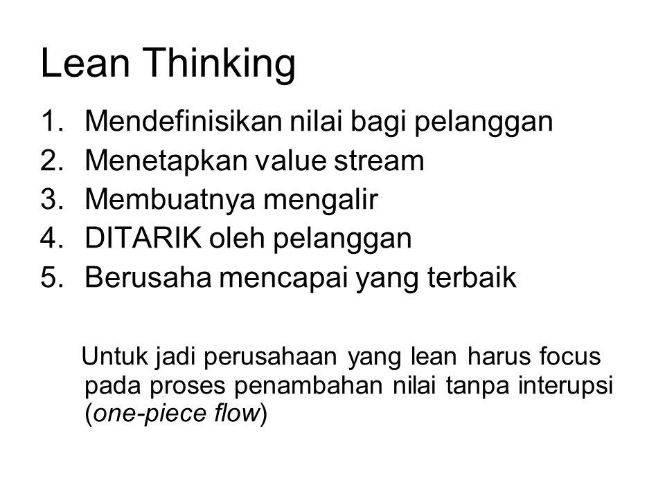 Lean Thinking 1.Mendefinisikan nilai bagi pelanggan 2.Menetapkan value stream 3.Membuatnya mengalir 4.DITARIK oleh pelanggan 5.Berusaha mencapai yang