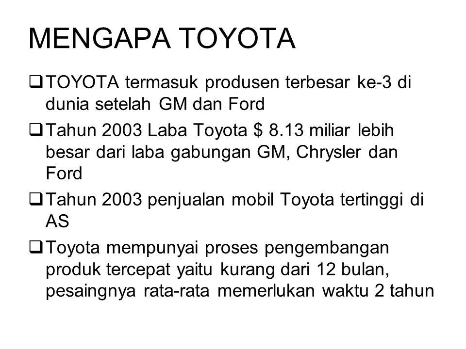 MENGAPA TOYOTA  TOYOTA termasuk produsen terbesar ke-3 di dunia setelah GM dan Ford  Tahun 2003 Laba Toyota $ 8.13 miliar lebih besar dari laba gabu