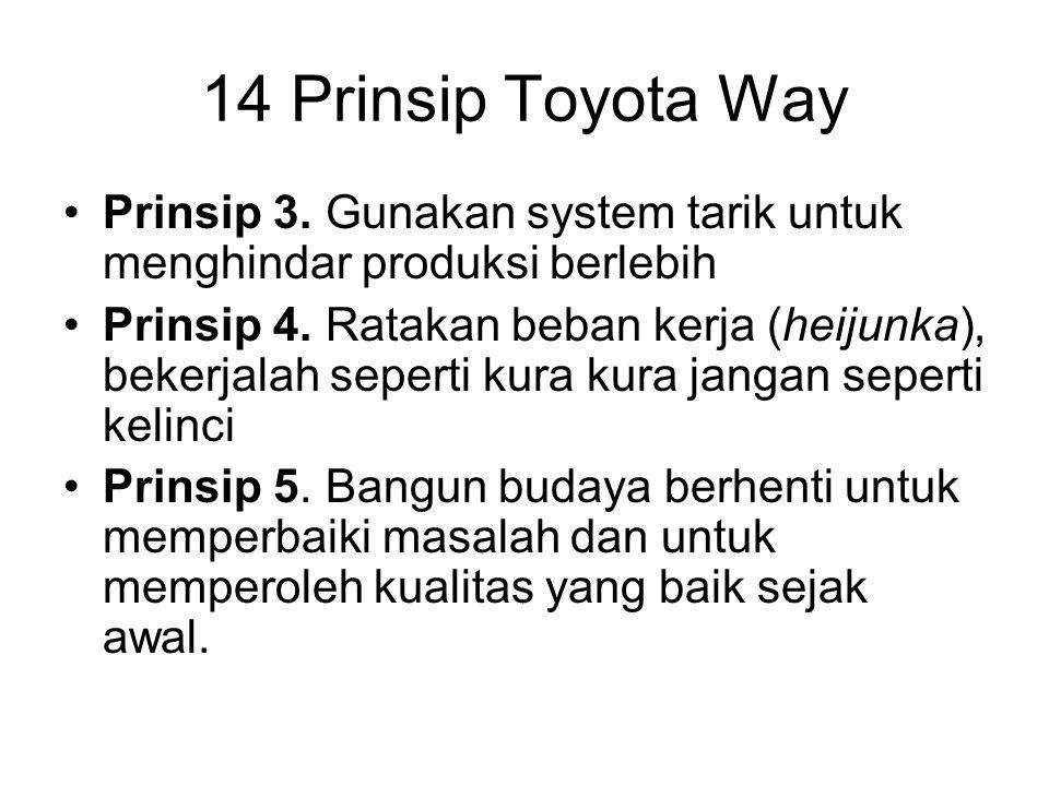 Prinsip 3. Gunakan system tarik untuk menghindar produksi berlebih Prinsip 4. Ratakan beban kerja (heijunka), bekerjalah seperti kura kura jangan sepe