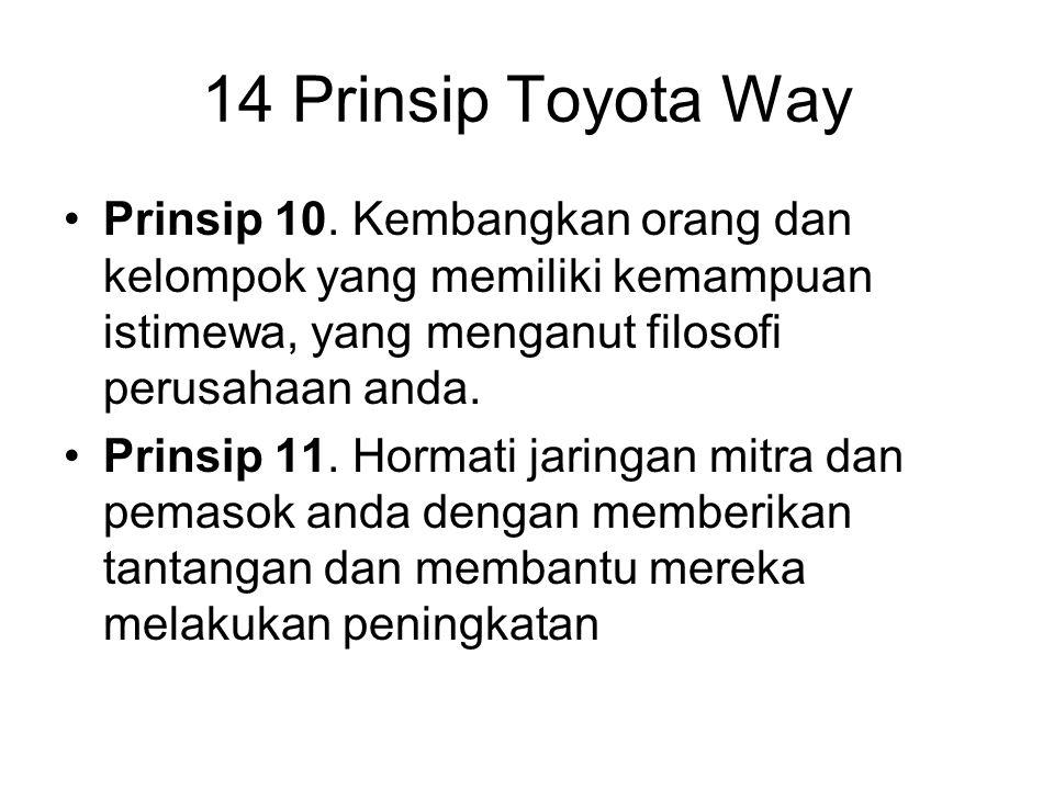 Prinsip 10. Kembangkan orang dan kelompok yang memiliki kemampuan istimewa, yang menganut filosofi perusahaan anda. Prinsip 11. Hormati jaringan mitra