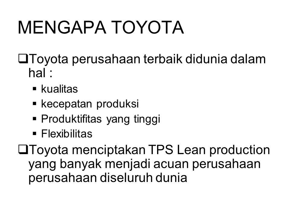  Toyota perusahaan terbaik didunia dalam hal :  kualitas  kecepatan produksi  Produktifitas yang tinggi  Flexibilitas  Toyota menciptakan TPS Le