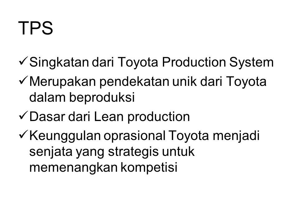 TPS Singkatan dari Toyota Production System Merupakan pendekatan unik dari Toyota dalam beproduksi Dasar dari Lean production Keunggulan oprasional To