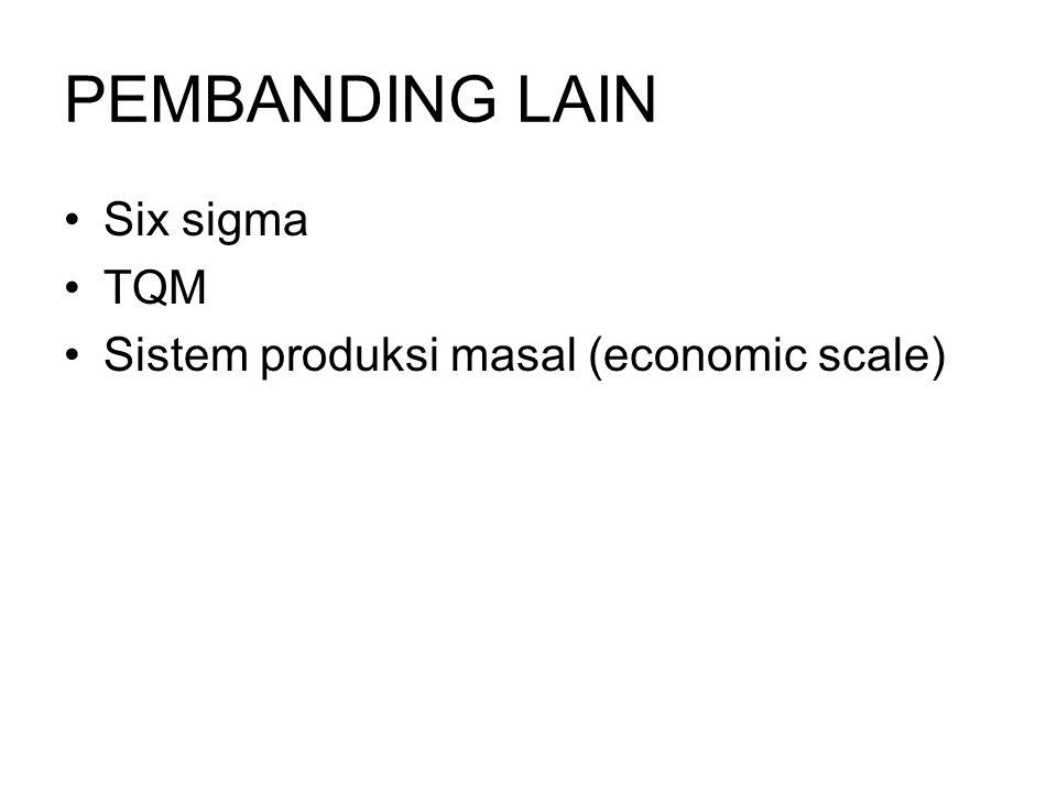 Lean Thinking 1.Mendefinisikan nilai bagi pelanggan 2.Menetapkan value stream 3.Membuatnya mengalir 4.DITARIK oleh pelanggan 5.Berusaha mencapai yang terbaik Untuk jadi perusahaan yang lean harus focus pada proses penambahan nilai tanpa interupsi (one-piece flow)