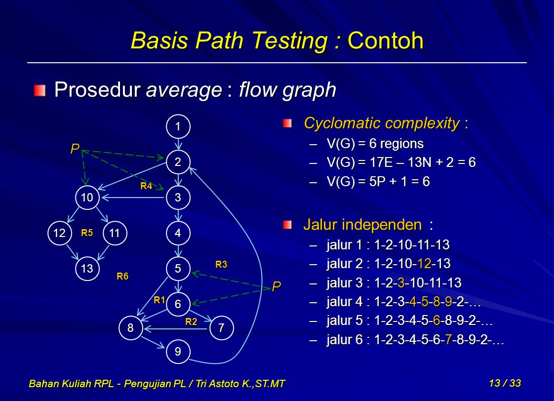 Bahan Kuliah RPL - Pengujian PL / Tri Astoto K.,ST.MT 13 / 33 Basis Path Testing : Contoh Prosedur average : flow graph 1 2 3 4 5 6 9 78 1211 10 13 R1