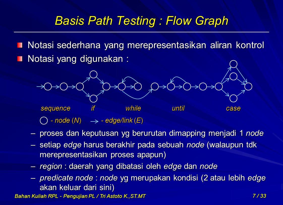 Bahan Kuliah RPL - Pengujian PL / Tri Astoto K.,ST.MT 8 / 33 Basis Path Testing : Flow Graph Transformasi dari flow chart ke flow graph : 1 2 3 4 5 6 78 9 10 11 1 2,3 6 87 9 10 11 4,5 R1 R2 R3 R4 predicate node