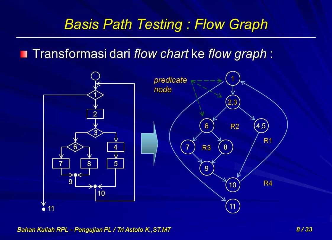Bahan Kuliah RPL - Pengujian PL / Tri Astoto K.,ST.MT 9 / 33 Basis Path Testing : Cyclomatic Complexity Definisi : angka yang menyatakan jumlah jalur independen/jalur dasar dari sebuah program (representasi dari kompleksitas program) Menunjukkan jumlah pengujian (kasus uji) yang harus dieksekusi Jalur independen (independent path) : setiap jalur dalam program yang memiliki setidaknya satu set pernyataan (processing statement) atau satu kondisi yang baru sama sekali (blm digunakan oleh jalur sebelumnya)