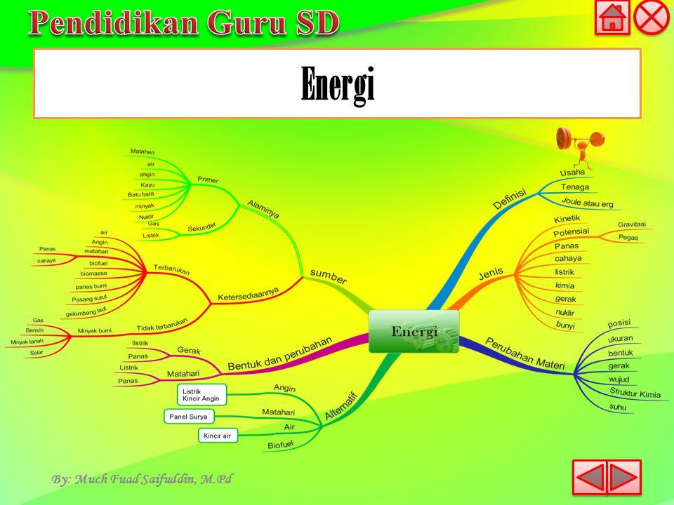 Energi By: Much Fuad Saifuddin, M.Pd