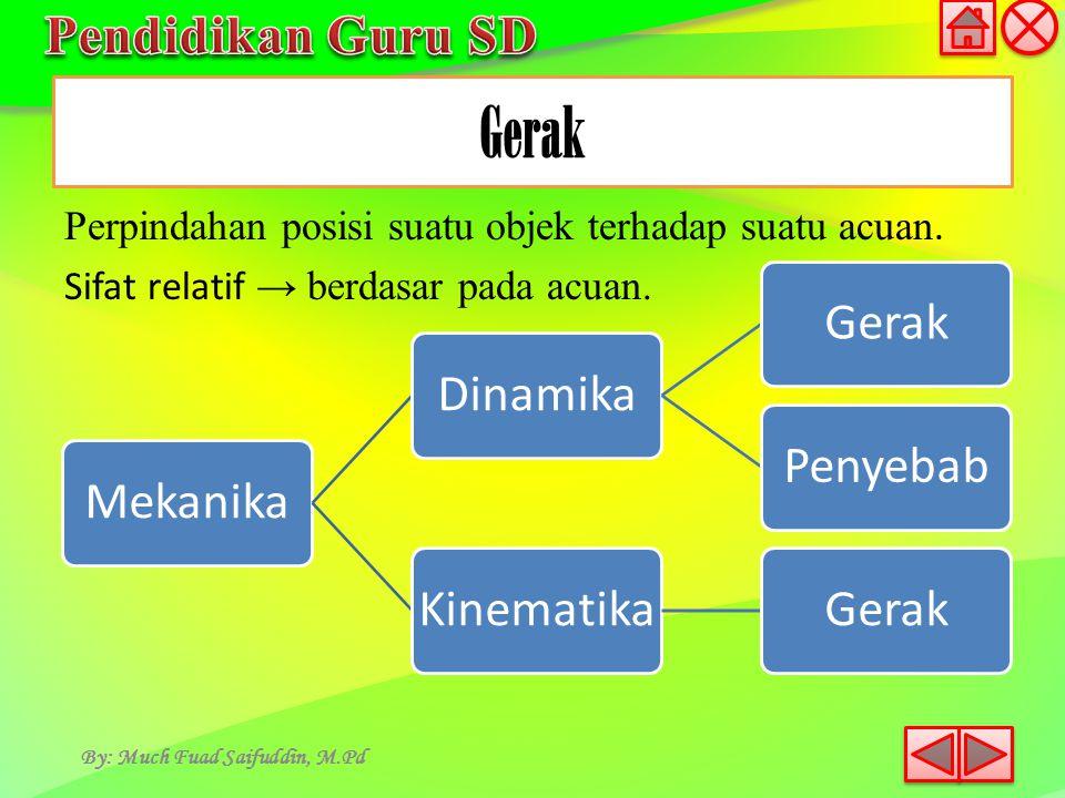 Perpindahan posisi suatu objek terhadap suatu acuan. Sifat relatif → berdasar pada acuan. Gerak By: Much Fuad Saifuddin, M.Pd MekanikaDinamikaGerakPen