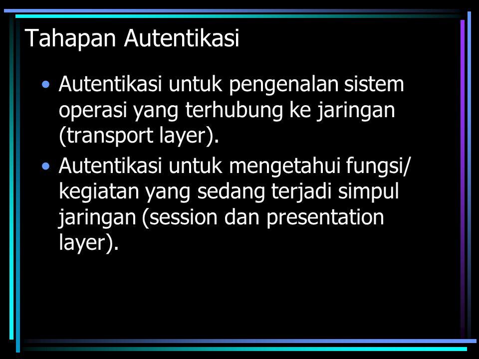 Serangan Autentikasi Terminal palsu (spoofing): penggunaan komputer untuk meniru dengan cara penggandaan IP address.