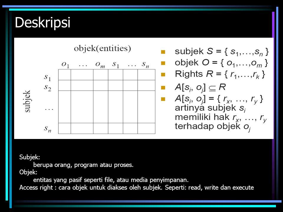 Contoh 1: Proses : user A, user B, dll File : bibliog,dll Hak Akses : r, w, x, o