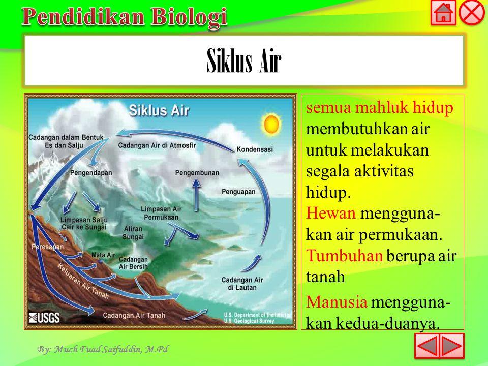 Siklus Air By: Much Fuad Saifuddin, M.Pd semua mahluk hidup membutuhkan air untuk melakukan segala aktivitas hidup. Hewan mengguna- kan air permukaan.