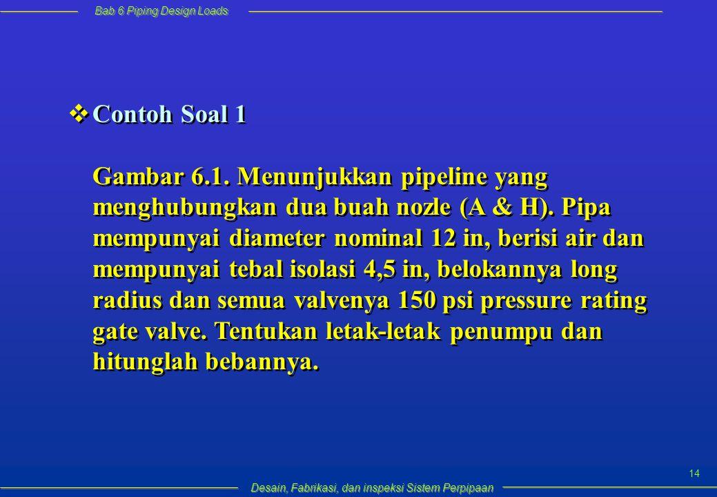 Bab 6 Piping Design Loads Desain, Fabrikasi, dan inspeksi Sistem Perpipaan 14  Contoh Soal 1 Gambar 6.1.
