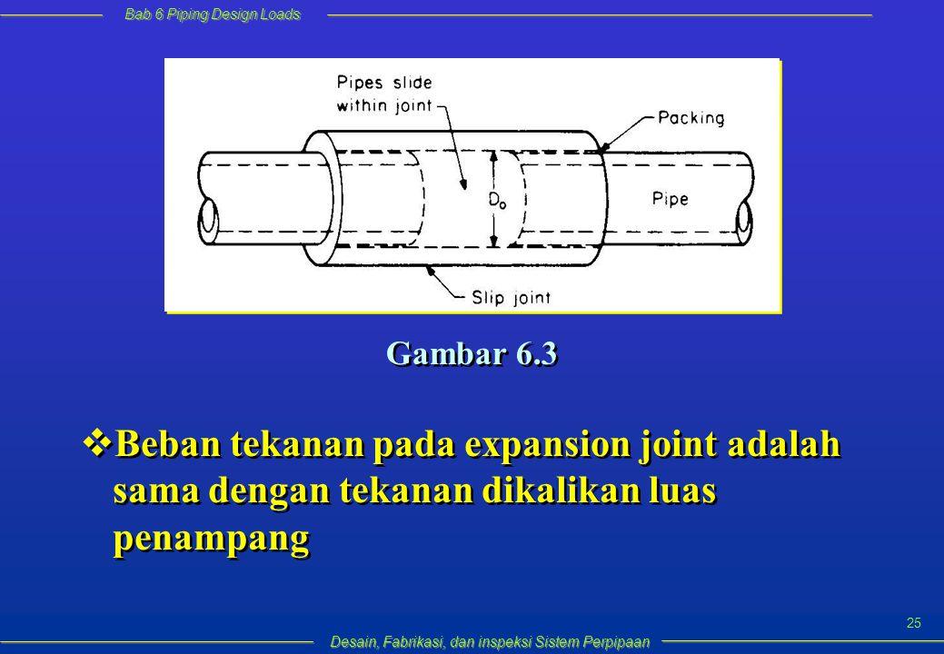 Bab 6 Piping Design Loads Desain, Fabrikasi, dan inspeksi Sistem Perpipaan 25  Beban tekanan pada expansion joint adalah sama dengan tekanan dikalikan luas penampang Gambar 6.3