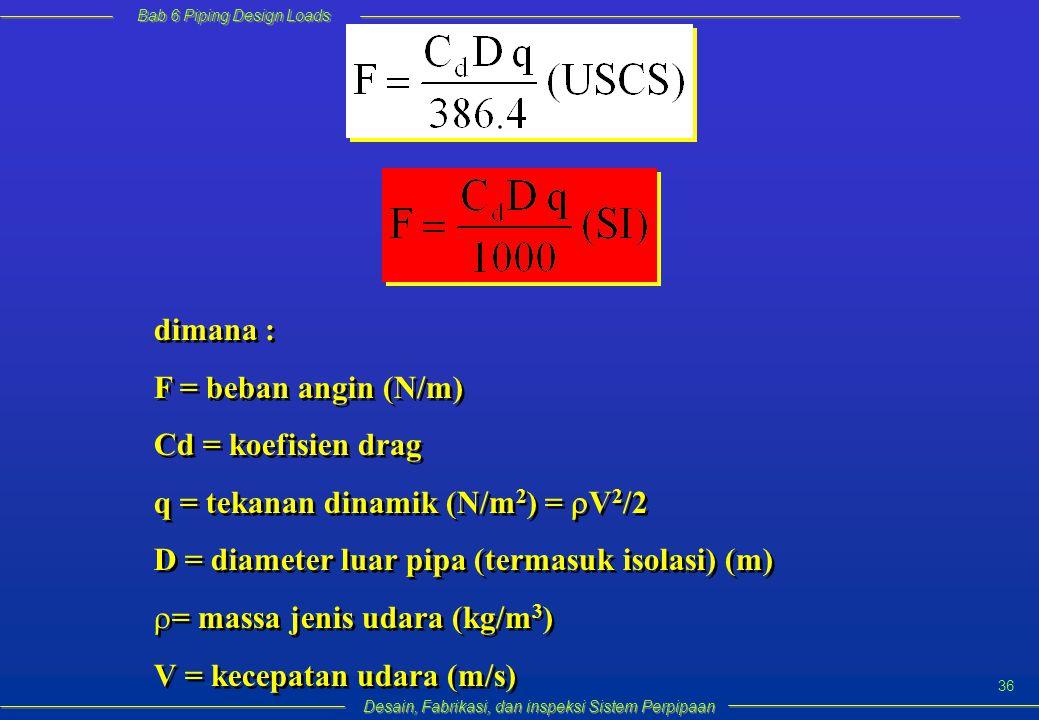 Bab 6 Piping Design Loads Desain, Fabrikasi, dan inspeksi Sistem Perpipaan 36 dimana : F = beban angin (N/m) Cd = koefisien drag q = tekanan dinamik (N/m 2 ) =  V 2 /2 D = diameter luar pipa (termasuk isolasi) (m)  = massa jenis udara (kg/m 3 ) V = kecepatan udara (m/s) dimana : F = beban angin (N/m) Cd = koefisien drag q = tekanan dinamik (N/m 2 ) =  V 2 /2 D = diameter luar pipa (termasuk isolasi) (m)  = massa jenis udara (kg/m 3 ) V = kecepatan udara (m/s)