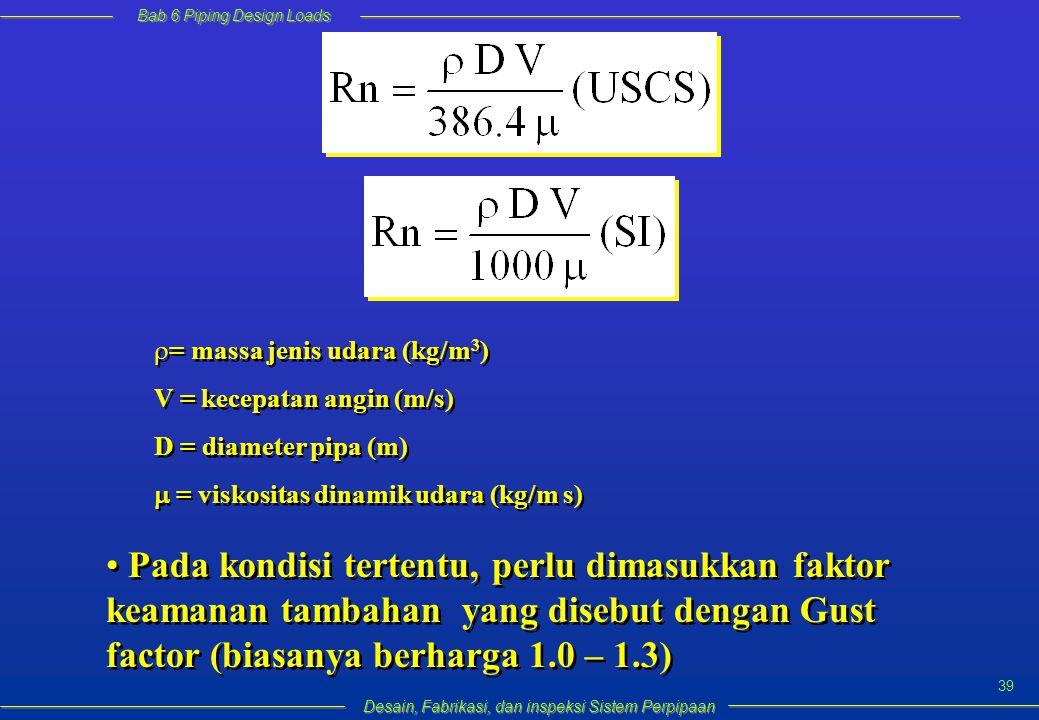 Bab 6 Piping Design Loads Desain, Fabrikasi, dan inspeksi Sistem Perpipaan 39  = massa jenis udara (kg/m 3 ) V = kecepatan angin (m/s) D = diameter pipa (m)  = viskositas dinamik udara (kg/m s)  = massa jenis udara (kg/m 3 ) V = kecepatan angin (m/s) D = diameter pipa (m)  = viskositas dinamik udara (kg/m s) Pada kondisi tertentu, perlu dimasukkan faktor keamanan tambahan yang disebut dengan Gust factor (biasanya berharga 1.0 – 1.3)